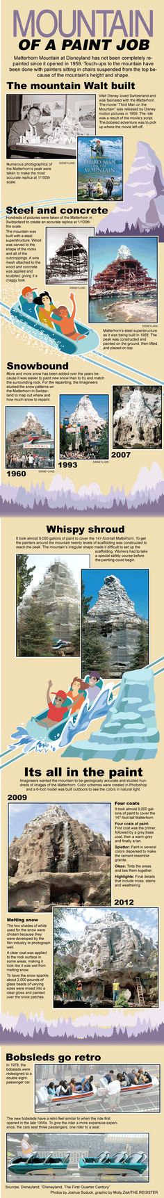 How do you paint a 147-foot-tall mountain? Disneyland gave the Matterhorn fresh coat of paint. The mountain was built in 1959 and has only had touch-up jobs over the years. Imagineers looked to the original Matterhorn in Switzerland when choosing colors and snow patterns. The snow glistens - how did they achieve that look? Read and see.