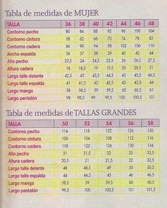 REVISTA PATRONES, tabla de medidas