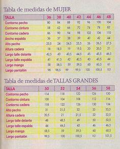 TABLA DE MEDIDAS DE MUJER