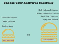 To keep a PC secured and safe, it's essential that a good PC security software is installed in it. These days various kinds of malware and virus are being developed. So, it's of utmost importance that you opt for trusted web security software. REVE Anti Virus is among the best software ensuring complete PC security.