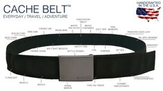 It's a money belt, travel tool, survival kit and whatever else you make it. Understated design with over-the-top functionality.