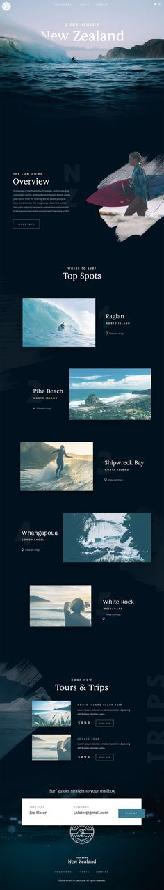 New Zealand Surf Guide