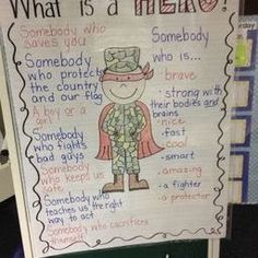 What is a Hero? Love Veterans Day! Check this post out for some Veterans Day ideas and a FREEBIE!