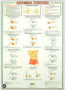 ABDOMINAL EXERCISES CHART