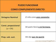 COMPLEMENTOS DE LA ORACIÓN | En mi cole aprendo yo tercer ciclo de primaria Spanish Grammar, Spanish Language Learning, Castellano Spanish, Second Language, Creative Writing, Learning Spanish, Vocabulary, Prayers, Study Spanish