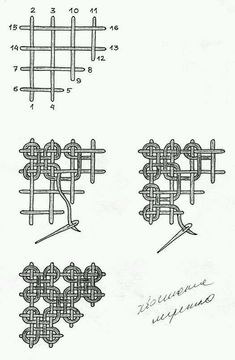 Kasuti Embroidery, Hand Work Embroidery, Hand Embroidery Stitches, Hand Embroidery Designs, Embroidery Techniques, Cross Stitch Embroidery, Cross Stitch Designs, Cross Stitch Patterns, Kutch Work Designs