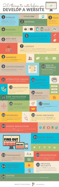 Infographic of 26 things you should keep in mind as you build a new site. I…