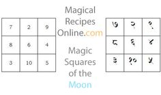The Moon in Vedic Astrology and the God Chandra or Soma