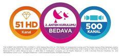 D-Smart Tv | D-Smart İnternet | 0850 480 33 66
