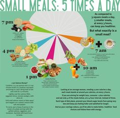 Eat Small Meals  Times A Day Sample Menu Plan  Small Meals