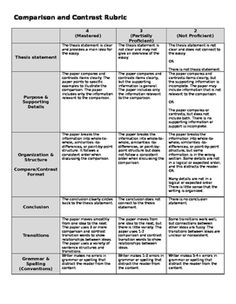 compare and contrast essay rubric for high school Final polished essay due: comparison and contrast rubric category 4 3 2 1 purpose & supporting details the paper compares and contrasts items clearly.