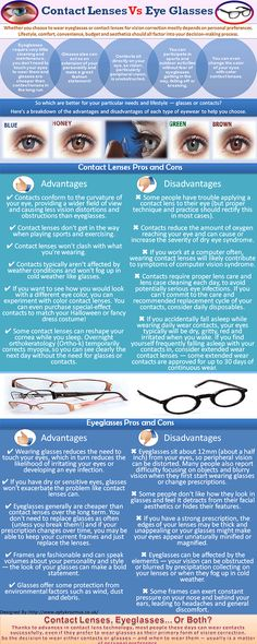 Here is an infographic designed by Optykrozmus. That explains Contact Lenses Vs Eye Glasses.