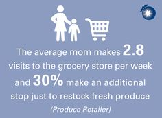 Infographic: Mothers shopping statistics