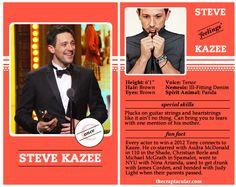 Steve Kazee Player Card