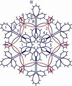 Iceflower Flake - snowflake