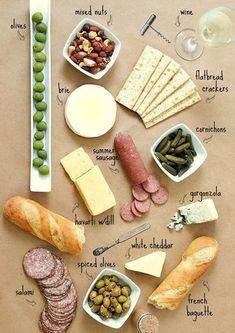 identificação queijos | Fonte da imagem: www.celebrationsathomeblog.com