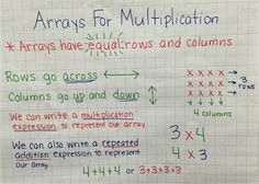 A few ideas for using anchor charts in the classroom. These are ones I created for third grade math.