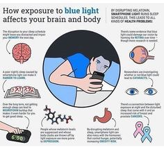 How smartphone light affects your brain and body. Smartphone light can disrupt your sleep cycle, making it harder to fall and stay asleep — and potentially causing serious health problems along the way. Smartphone, Night Shift Mode, Formation Digital, Health Tips, Health And Wellness, Health Facts, Cell Phone Addiction, Low Carb Diets, Addicted To You