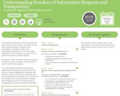 """""""Understanding FOI requests and Transparency"""" @ ETC Venues - Victoria, One Drummond Gate, London SW1V 2QQ, United Kingdom on October 21, 2015 at 9:15 am - 4:15 pm. Delegates will gain the knowledge and skills they need to improve their processes and answer requests for information. Category: Classes / Courses. Artists / Speakers: Paul Gibbons, Lynne Wyeth, Sue Markey. Prices: GBP 445 - GBP 595. Booking: http://atnd.it/35527-1"""