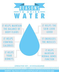 Drink water!!!