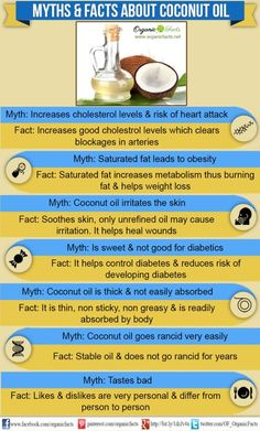 Myths and facts about coconut oil & one of my secrets for keeping my metabolism revved and bodyfat low.