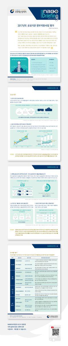 [국회예산정책처] 공공기관 정부지원사업에 관한 보고서를 요약한 인포그래픽