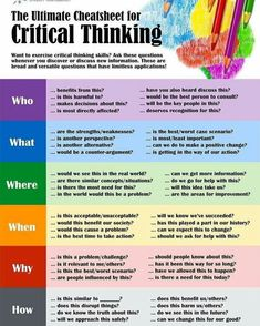 education - The Critical Thinking Skills Cheatsheet [Infographic] via GDC iGeneration Century Education (Pedagogy & Digital Innovation) English Writing Skills, Academic Writing, Writing Help, Academic Goals, Academic Vocabulary, English Vocabulary, Critical Thinking Skills, Critical Thinking Activities, Critical Thinking Quotes