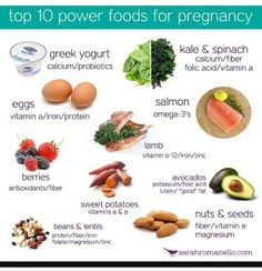 Like all endeavors, healthy eating during pregnancy requires a healthy pregnancy diet plan. Start right now by making healthy eating choices. Healthy Pregnancy Food, Pregnancy Eating, Pregnancy Nutrition, Pregnancy Health, Pregnancy Foods, Pregnancy Food Recipes, Pregnancy Pants, Pregnancy Pictures, Pregnancy Belly