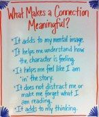 What Makes a Connection Meaningful? Anchor Chart