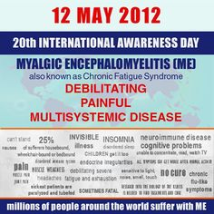 The ME/CFS artists designed about 44 colorful posters for May 12th. Many patients posted a different awareness poster on their social media page each day during the month of May!
