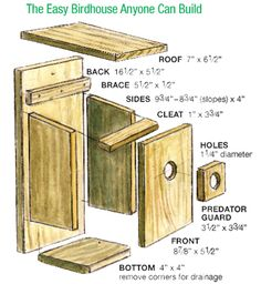 The MOTHER EARTH NEWS Basic Birdhouse. Follow the steps outlined in the article and you can make this nest box in no time.