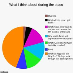 Me every time in class