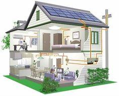 Sistema solar para residências, sociedade, comerciais e industriais