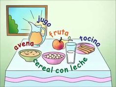Comida - Teach students the words for breakfast, lunch, and dinner foods in Spanish!  Traditional dishes for cultural learning, too!