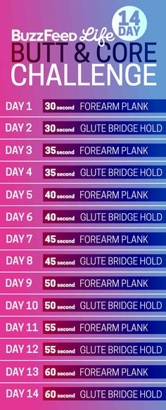 Strengthen your butt and core in one minute or less each day.