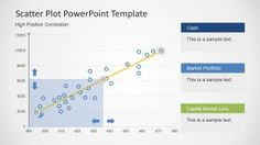 The Data-Driven Scatter Plots Correlations PowerPoint Template presents for one of the most commonly used data analysis tools. This design of PowerPoint Plot Chart, Data Analysis Tools, Scatter Plot, Progress Report, Data Charts, Data Analytics, Risk Management, Powerpoint Presentation Templates, Presentation Design