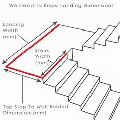 Images Stair Layout, House Stairs, Stair Treads