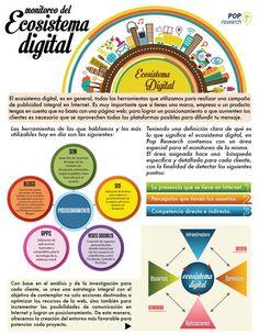 Ecosistema digital.