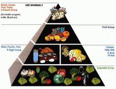 ketogenic diet,ketogenic diet plan,ketogenic diet foods,ketogenic diet food list,ketogenic diet recipes,what is a ketogenic diet,ketogenic diet meal plan,ketogenic diet menu,ketogenic diet cancer
