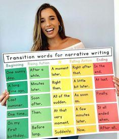 Memoir Writing, Narrative Writing, Teaching Writing, Second Grade Writing, Transition Words, Writing Anchor Charts, 3rd Grade Classroom, Writing Strategies, Writer Workshop