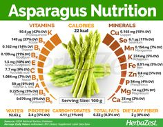Nutrition Education For Kids - Nutrition Facts Quotes - Nutrition Photography Nutritional Yeast - Child Nutrition Education - - Healthy Nutrition Lifestyle Nutrition Education, Proper Nutrition, Nutrition Plans, Nutrition Tips, Health And Nutrition, Health Tips, Health Vitamins, Daily Vitamins, Health Foods