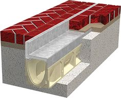 aco hexdrain brickslot provides a discreet slot drainage. Black Bedroom Furniture Sets. Home Design Ideas
