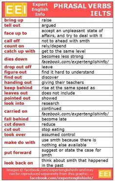 16 Tenses in English English Exam, English Vocabulary Words, Learn English Words, English Idioms, English Phrases, English Lessons, English Grammar, English Language Learning, Teaching English