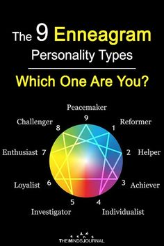 "The word Enneagram comes from the Greek words ennea (""nine"") and gramma (""something written down"").The Nine Enneagram Personality Types Psychology Facts Personality Types, Psychology Quotes, Infj Personality, Enneagram Test, Capricorn Facts, I Am Statements, Love Your Enemies, Mentally Strong, Greek Words"