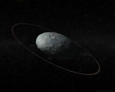 APOD: Haumea of the Outer Solar System (2017 Oct 17) Illustration Credit: Instituto de Astrofísica de Andalucía https://apod.nasa.gov/apod/ap171017.html