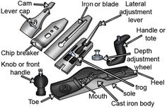 What are the parts of a metal bench plane? Woodworking Hand Planes, Antique Woodworking Tools, Woodworking Guide, Woodworking Workshop, Woodworking Projects Plans, Antique Tools, Woodworking Bench, Wood Tools, Diy Tools