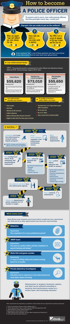 Infographic: How to become a police officer - decent example of career-centric infographic