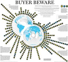 Buyer Beware: Products of Slavery