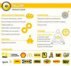 Understanding the science behind color could increase the effectiveness of your company's branding methods.