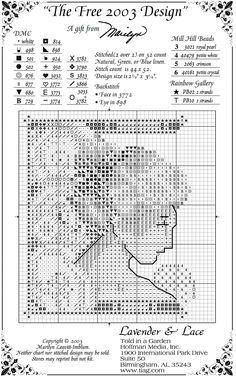 2003 victorian pattern